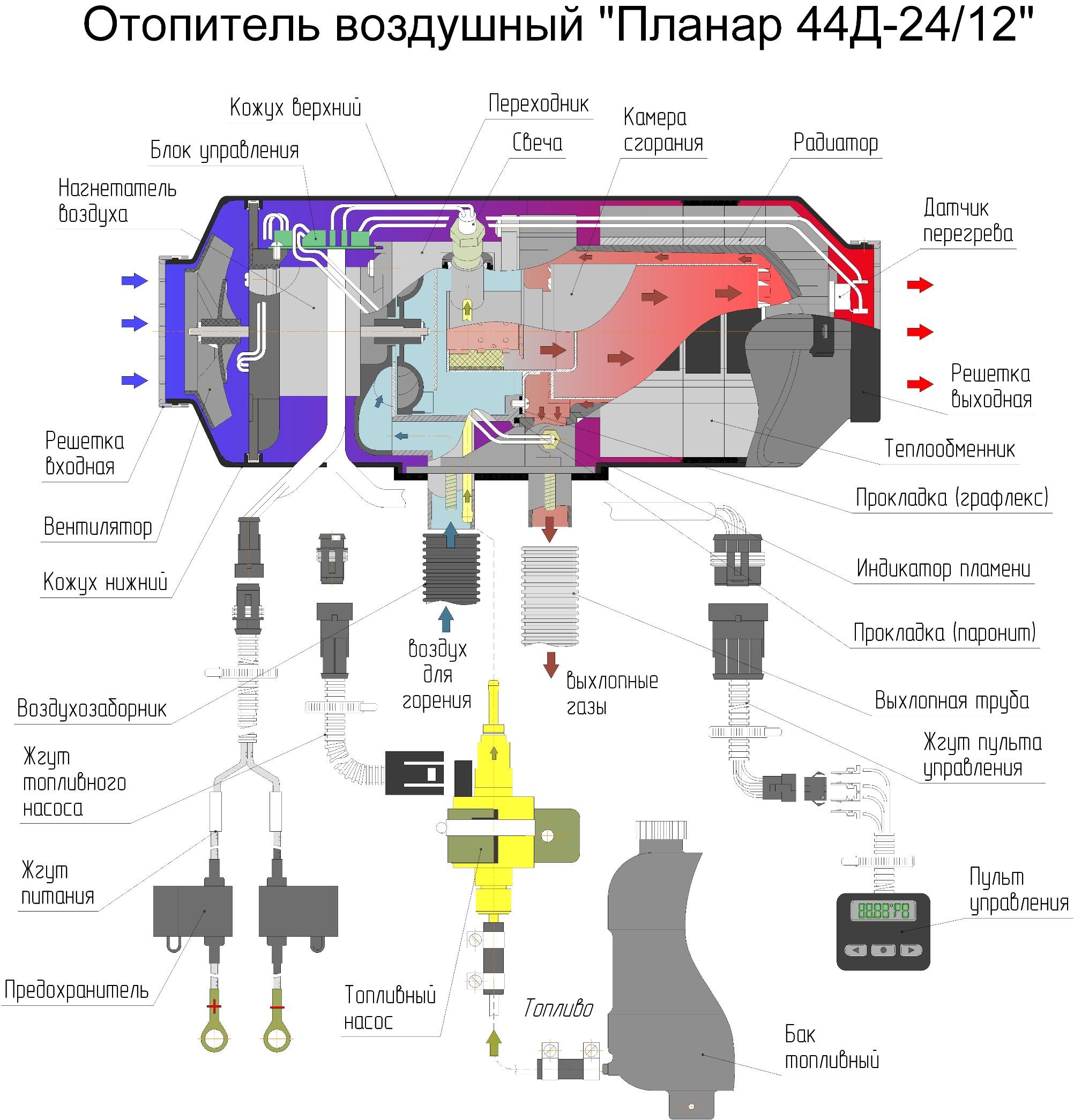 подогреватели теплостар ,для камаза схема монтажа