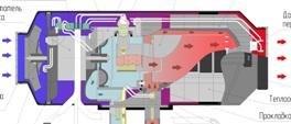 planar 44 s - Автономный воздушный отопитель Планар 44Д-24-GP