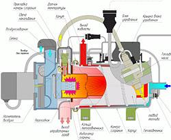 Схема отопителя Теплостар 14ТС-10